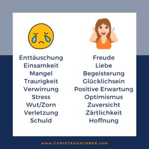 Positive und negative Gefühle